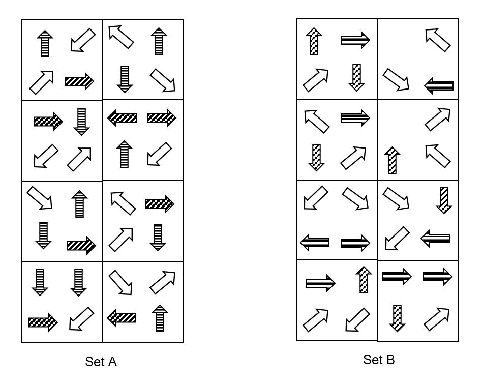 Abstract Reasoning Practice Question 3