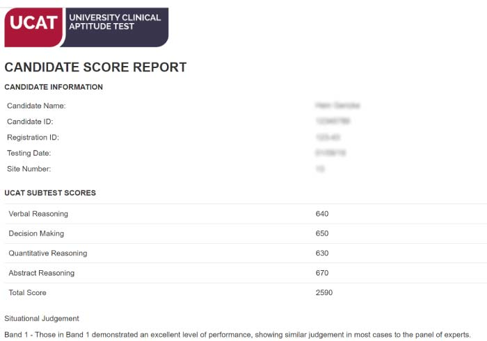 UCAT Post-Test Score Results Report